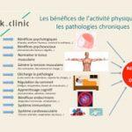 Les bénéfices de l'activité physique sur les pathologies chroniques
